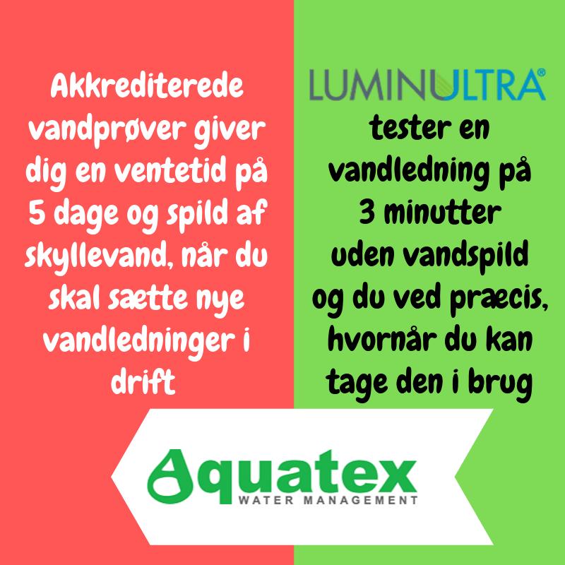 Undgå vandspild med LuminUltra